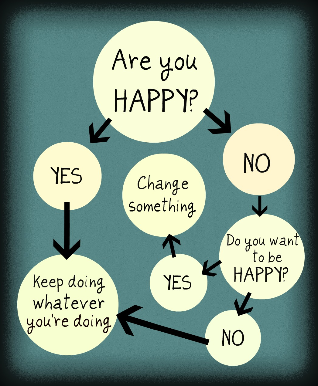 Are-you-happy-